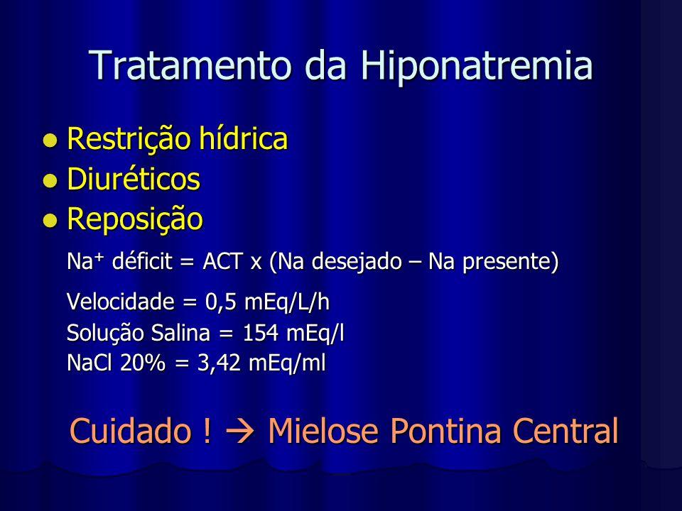 Tratamento da Hiponatremia Restrição hídrica Restrição hídrica Diuréticos Diuréticos Reposição Reposição Na + déficit = ACT x (Na desejado – Na presen