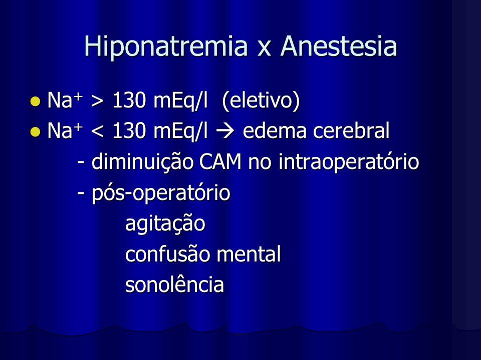 Hiponatremia x Anestesia Na + > 130 mEq/l (eletivo) Na + > 130 mEq/l (eletivo) Na + < 130 mEq/l  edema cerebral Na + < 130 mEq/l  edema cerebral - d