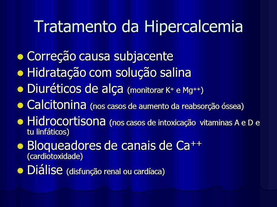 Tratamento da Hipercalcemia Correção causa subjacente Correção causa subjacente Hidratação com solução salina Hidratação com solução salina Diuréticos