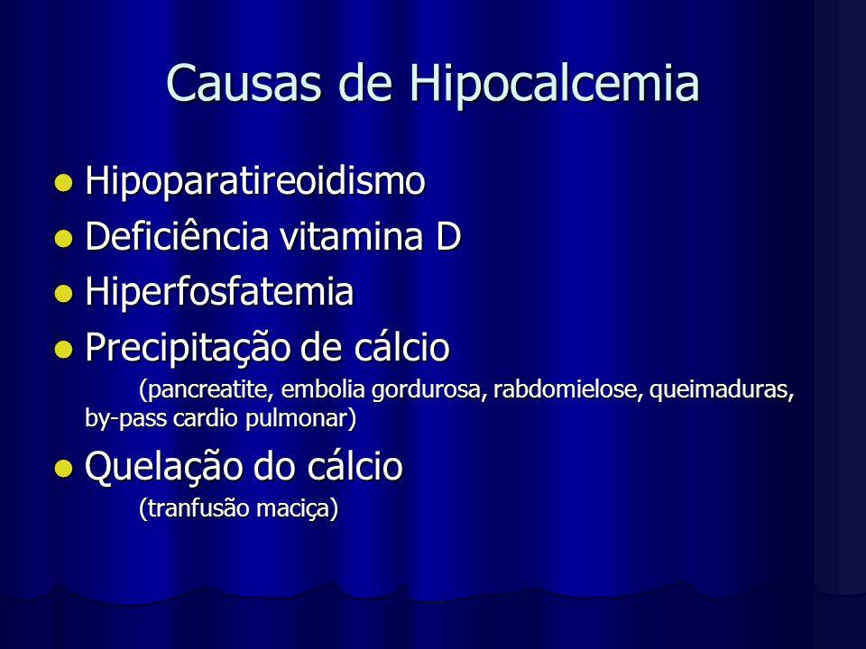 Causas de Hipocalcemia Hipoparatireoidismo Hipoparatireoidismo Deficiência vitamina D Deficiência vitamina D Hiperfosfatemia Hiperfosfatemia Precipita