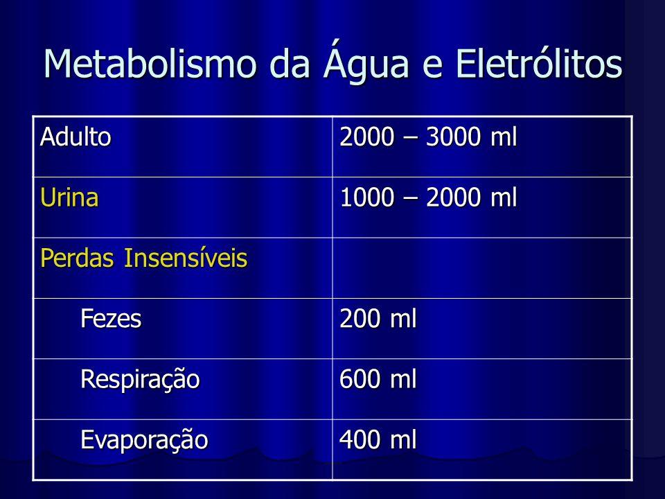 Metabolismo da Água e Eletrólitos Adulto 2000 – 3000 ml Urina 1000 – 2000 ml Perdas Insensíveis Fezes Fezes 200 ml Respiração Respiração 600 ml Evapor