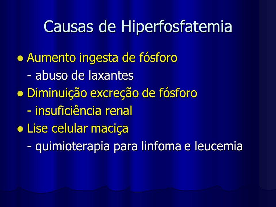 Causas de Hiperfosfatemia Aumento ingesta de fósforo Aumento ingesta de fósforo - abuso de laxantes Diminuição excreção de fósforo Diminuição excreção