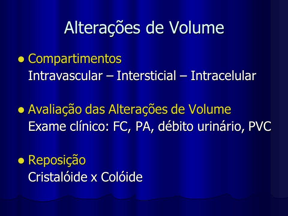 Alterações de Volume Compartimentos Compartimentos Intravascular – Intersticial – Intracelular Avaliação das Alterações de Volume Avaliação das Altera
