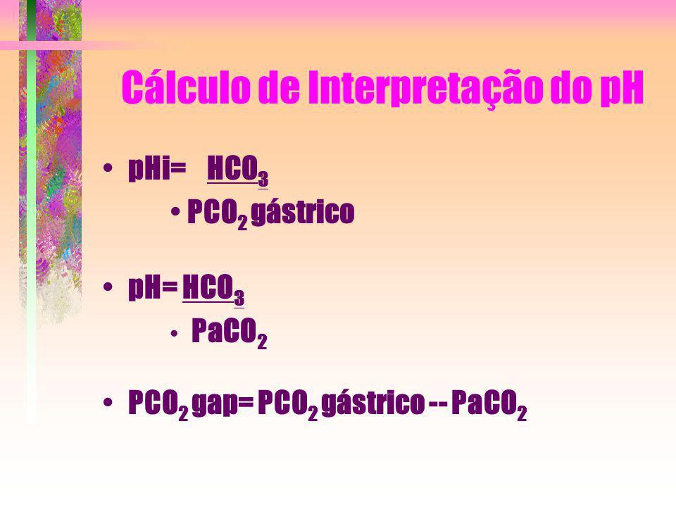 Cálculo de Interpretação do pH pHi= HCO 3 PCO 2 gástrico pH= HCO 3 PaCO 2 PCO 2 gap= PCO 2 gástrico -- PaCO 2