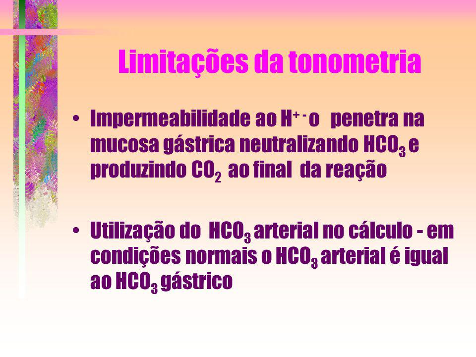 Limitações da tonometria Impermeabilidade ao H + - o penetra na mucosa gástrica neutralizando HCO 3 e produzindo CO 2 ao final da reação Utilização do