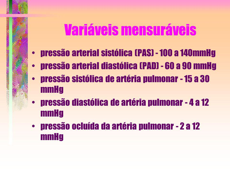 Variáveis mensuráveis pressão arterial sistólica (PAS) - 100 a 140mmHg pressão arterial diastólica (PAD) - 60 a 90 mmHg pressão sistólica de artéria p