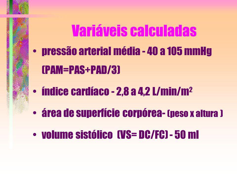 Variáveis calculadas pressão arterial média - 40 a 105 mmHg (PAM=PAS+PAD/3) índice cardíaco - 2,8 a 4,2 L/min/m 2 área de superfície corpórea- (peso x