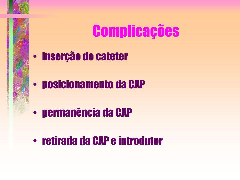 Complicações inserção do cateter posicionamento da CAP permanência da CAP retirada da CAP e introdutor