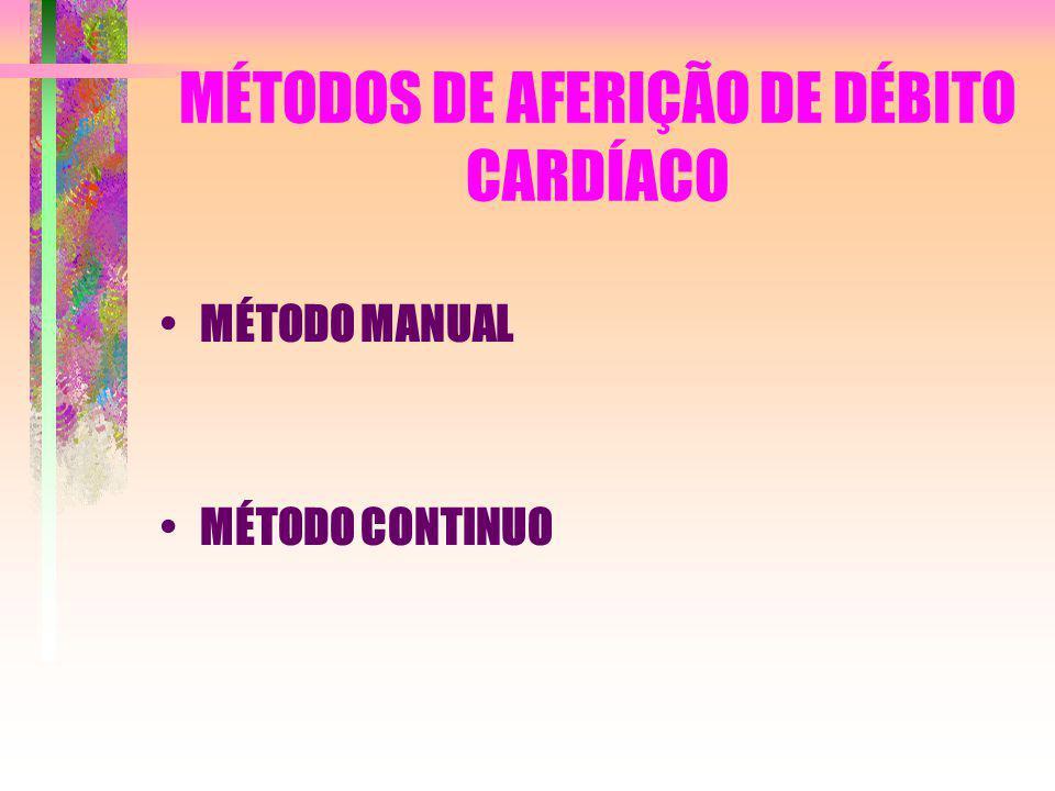MÉTODOS DE AFERIÇÃO DE DÉBITO CARDÍACO MÉTODO MANUAL MÉTODO CONTINUO