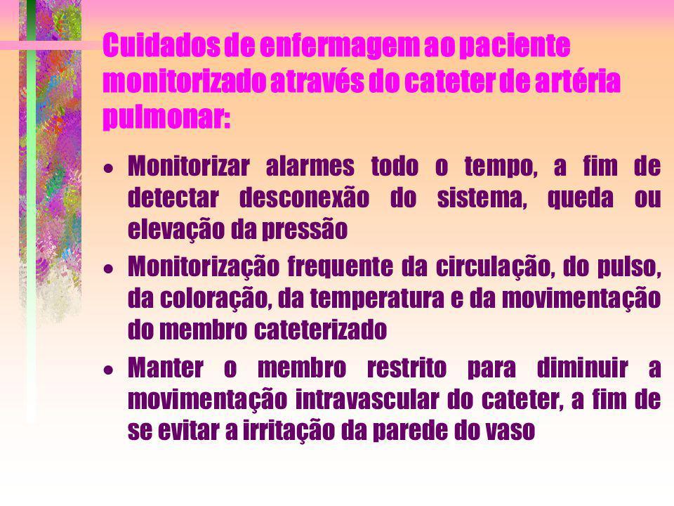 Cuidados de enfermagem ao paciente monitorizado através do cateter de artéria pulmonar:  Monitorizar alarmes todo o tempo, a fim de detectar desconex