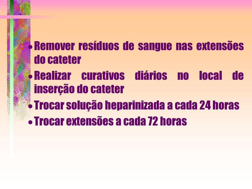  Remover resíduos de sangue nas extensões do cateter  Realizar curativos diários no local de inserção do cateter  Trocar solução heparinizada a cad