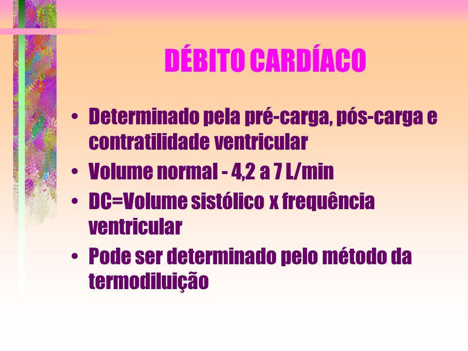 DÉBITO CARDÍACO Determinado pela pré-carga, pós-carga e contratilidade ventricular Volume normal - 4,2 a 7 L/min DC=Volume sistólico x frequência vent
