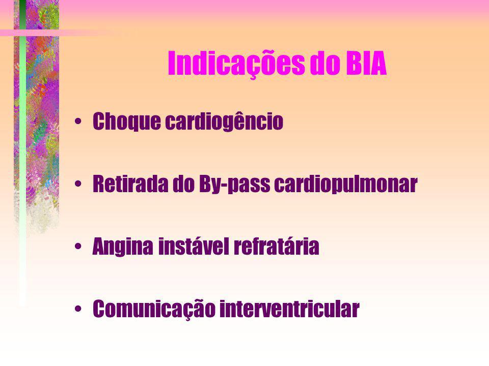 Indicações do BIA Choque cardiogêncio Retirada do By-pass cardiopulmonar Angina instável refratária Comunicação interventricular