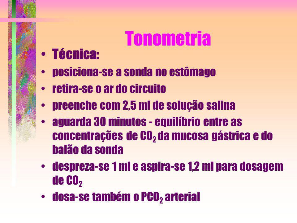 Tonometria Técnica: posiciona-se a sonda no estômago retira-se o ar do circuito preenche com 2,5 ml de solução salina aguarda 30 minutos - equilíbrio