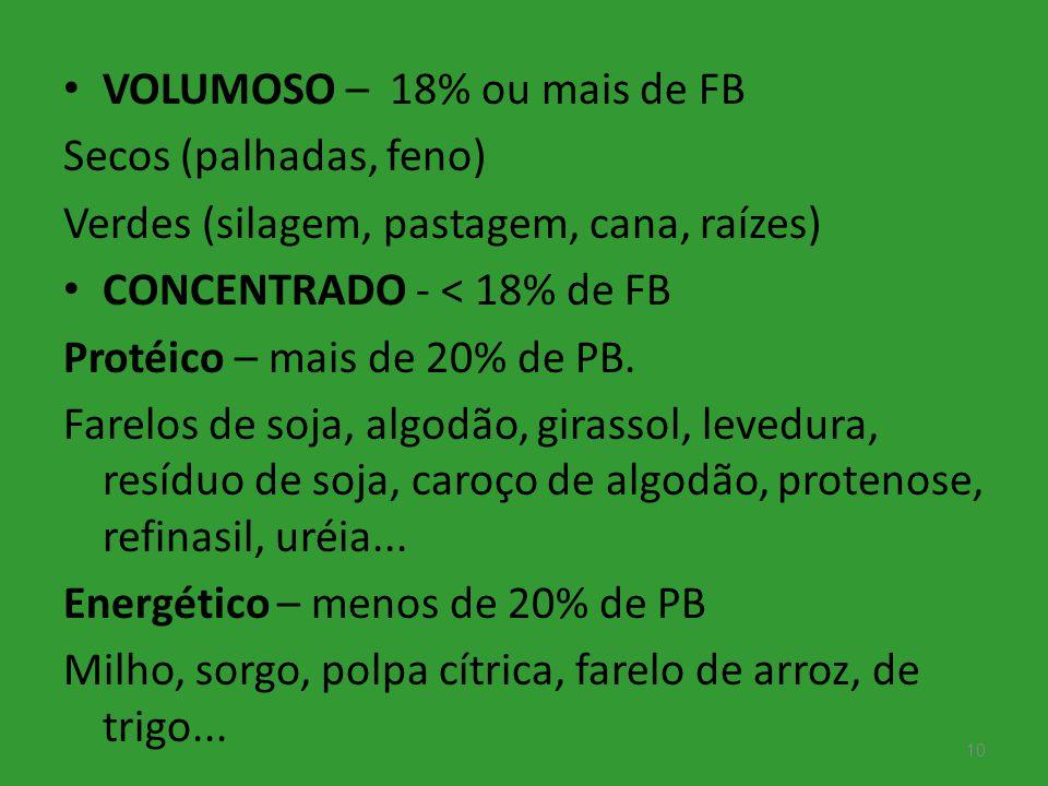 VOLUMOSO – 18% ou mais de FB Secos (palhadas, feno) Verdes (silagem, pastagem, cana, raízes) CONCENTRADO - < 18% de FB Protéico – mais de 20% de PB. F