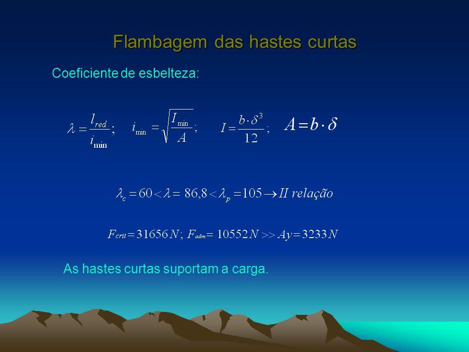 Flambagem das hastes curtas Coeficiente de esbelteza: As hastes curtas suportam a carga.
