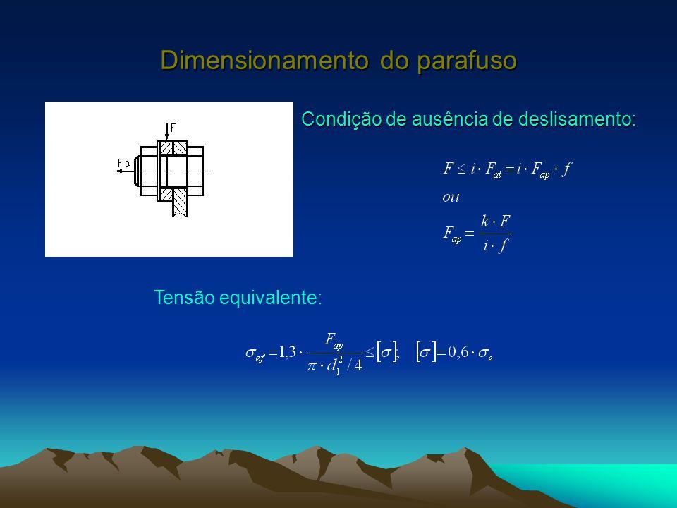 Dimensionamento do parafuso Condição de ausência de deslisamento: Tensão equivalente: