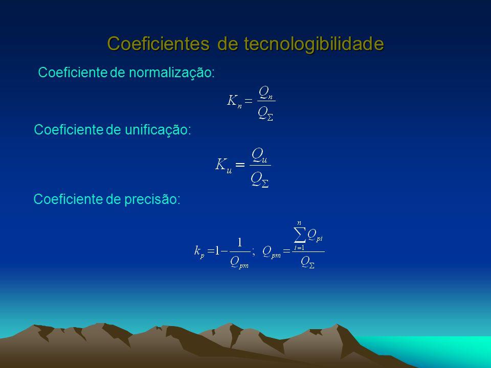 Coeficientes de tecnologibilidade Coeficiente de normalização: Coeficiente de unificação: Coeficiente de precisão: