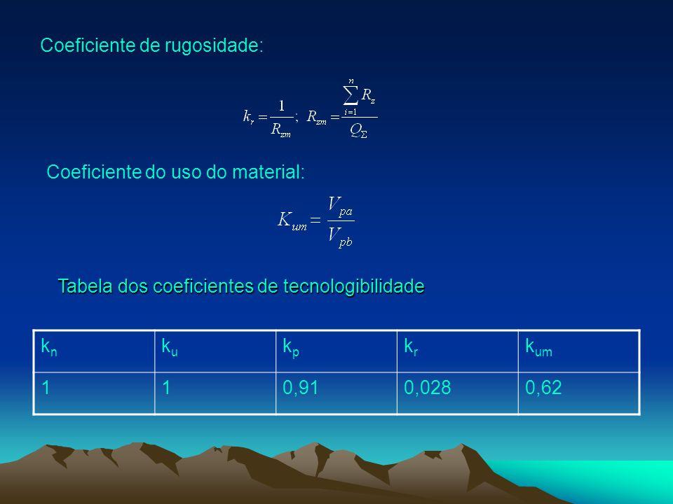 Coeficiente de rugosidade: Coeficiente do uso do material: knkn kuku kpkp krkr k um 110,910,0280,62 Tabela dos coeficientes de tecnologibilidade
