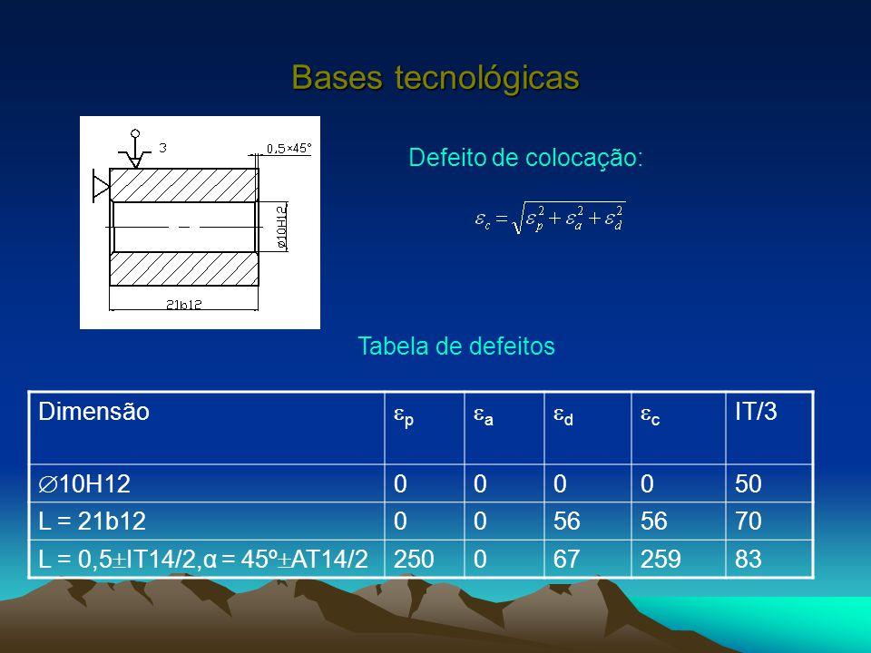 Bases tecnológicas Defeito de colocação: Dimensão pp aa dd cc IT/3  10H12 000050 L = 21b120056 70 L = 0,5  IT14/2,α = 45º  AT14/2 250067259