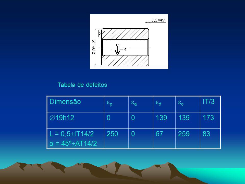Dimensão pp aa dd cc IT/3  19h12 00139 173 L = 0,5  IT14/2 α = 45º  AT14/2 25006725983 Tabela de defeitos