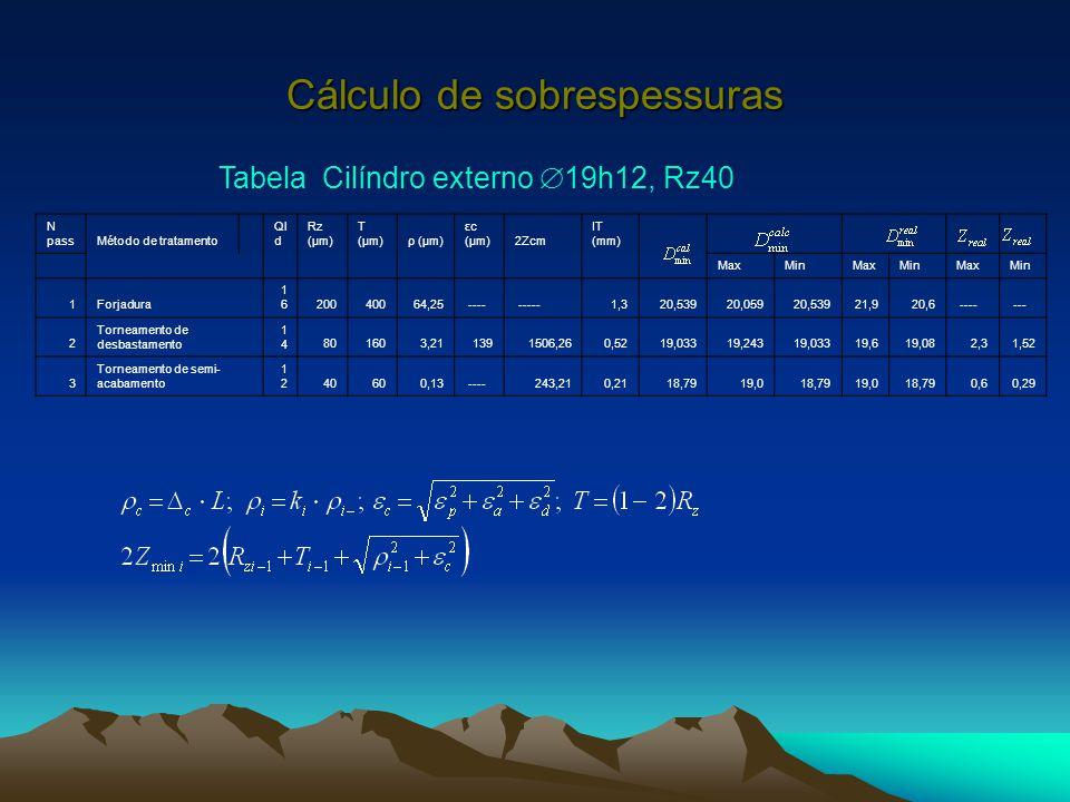 Cálculo de sobrespessuras Tabela Cilíndro externo  19h12, Rz40 N passMétodo de tratamento Ql d Rz (μm) T (μm)ρ (μm) εc (μm)2Zcm IT (mm) MaxMinMaxMinM