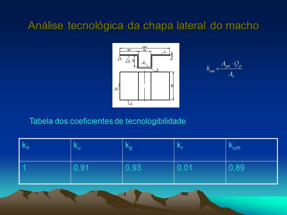 Análise tecnológica da chapa lateral do macho knkn kuku kpkp krkr k um 10,910,930,010,89 Tabela dos coeficientes de tecnologibilidade