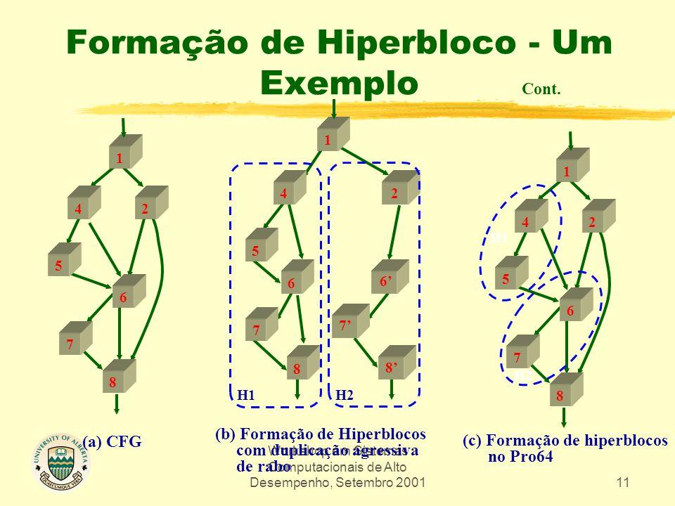Workshop em Sistemas Computacionais de Alto Desempenho, Setembro 200111 Formação de Hiperbloco - Um Exemplo Cont. 1 42 5 6 7 8 (a) CFG 1 24 5 6 7 8 6'