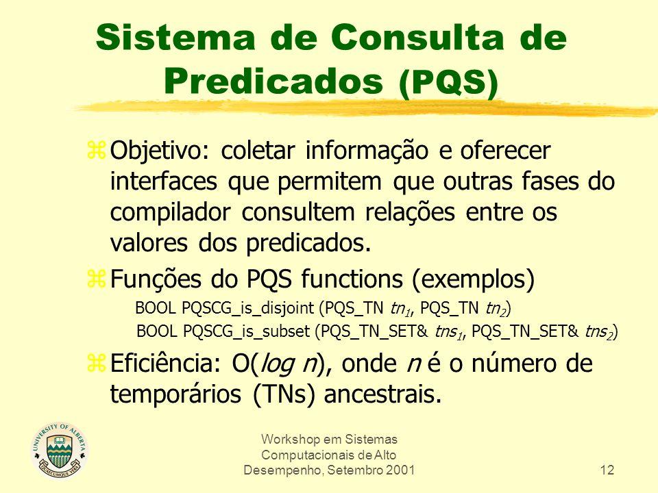 Workshop em Sistemas Computacionais de Alto Desempenho, Setembro 200112 Sistema de Consulta de Predicados (PQS) zObjetivo: coletar informação e oferecer interfaces que permitem que outras fases do compilador consultem relações entre os valores dos predicados.
