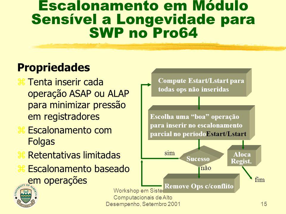Workshop em Sistemas Computacionais de Alto Desempenho, Setembro 200115 Aloca Regist. Escalonamento em Módulo Sensível a Longevidade para SWP no Pro64