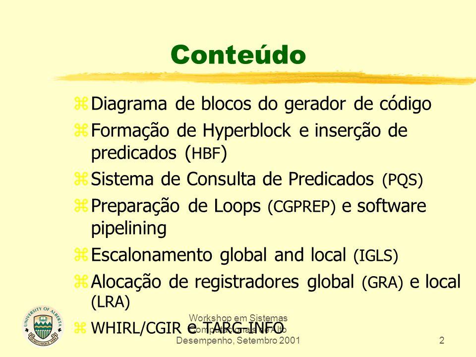 Workshop em Sistemas Computacionais de Alto Desempenho, Setembro 200123 Alocador de Registradores do Pro64 Baseado em Prioridades Create_LRANGE (live range set) Create_Live_BB_Sets (para cada live range, descubra blocos onde a variável está viva) Create_Interference_Graph (percorre o grafo em ordem topológica reversa para encontrar intervalos de vida que são simultaneamente vivos) Simplify (forma uma pilha de LRs para ser colorida de cima para baixo) Choose_Register or GRA_Note_Spill Spill (Spill e otimiza a localização de spill-code) GRA-Create GRA-Color GRA-Spill