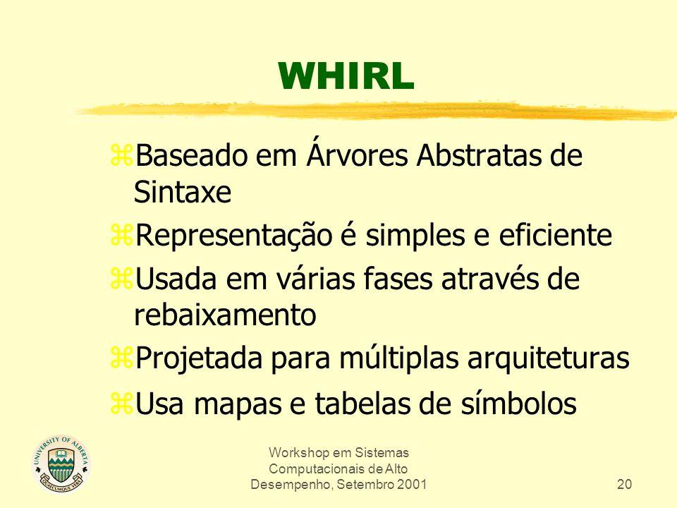 Workshop em Sistemas Computacionais de Alto Desempenho, Setembro 200120 WHIRL zBaseado em Árvores Abstratas de Sintaxe zRepresentação é simples e efic