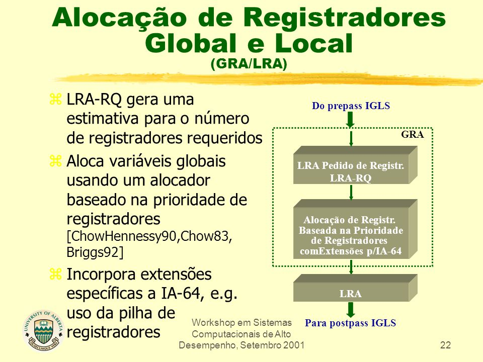 Workshop em Sistemas Computacionais de Alto Desempenho, Setembro 200122 Alocação de Registradores Global e Local (GRA/LRA) zLRA-RQ gera uma estimativa para o número de registradores requeridos zAloca variáveis globais usando um alocador baseado na prioridade de registradores [ChowHennessy90,Chow83, Briggs92] zIncorpora extensões específicas a IA-64, e.g.
