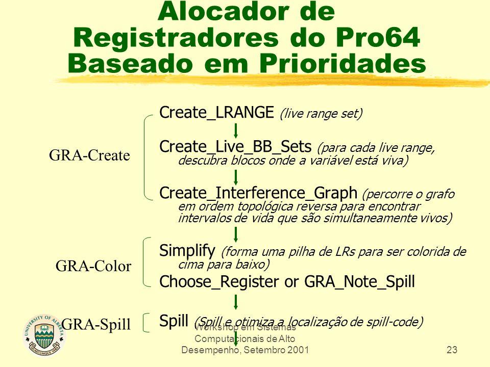 Workshop em Sistemas Computacionais de Alto Desempenho, Setembro 200123 Alocador de Registradores do Pro64 Baseado em Prioridades Create_LRANGE (live
