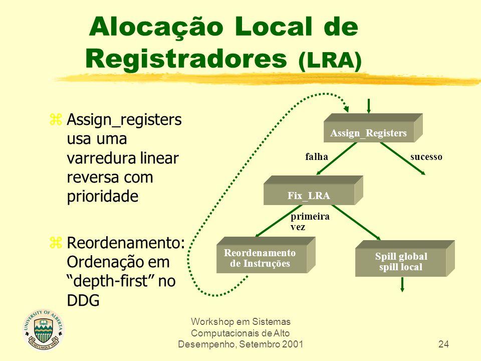 Workshop em Sistemas Computacionais de Alto Desempenho, Setembro 200124 Alocação Local de Registradores (LRA) zAssign_registers usa uma varredura line