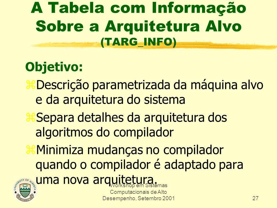 Workshop em Sistemas Computacionais de Alto Desempenho, Setembro 200127 A Tabela com Informação Sobre a Arquitetura Alvo (TARG_INFO) Objetivo: zDescri