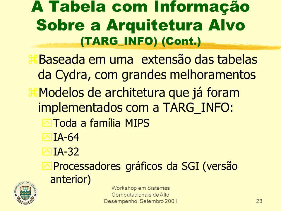 Workshop em Sistemas Computacionais de Alto Desempenho, Setembro 200128 zBaseada em uma extensão das tabelas da Cydra, com grandes melhoramentos zModelos de architetura que já foram implementados com a TARG_INFO: yToda a família MIPS yIA-64 yIA-32 yProcessadores gráficos da SGI (versão anterior) A Tabela com Informação Sobre a Arquitetura Alvo (TARG_INFO) (Cont.)