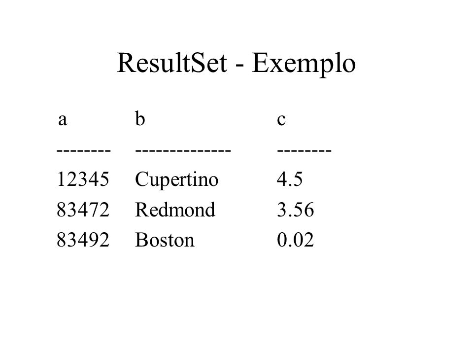 ResultSet - Exemplo abc ------------------------------ 12345Cupertino4.5 83472Redmond3.56 83492Boston0.02