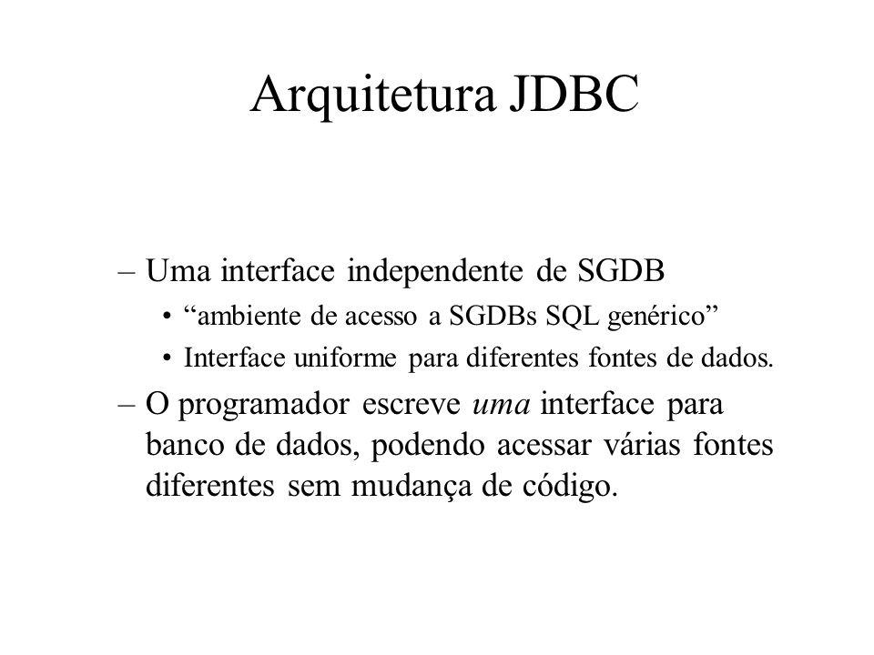 Arquitetura JDBC –Uma interface independente de SGDB ambiente de acesso a SGDBs SQL genérico Interface uniforme para diferentes fontes de dados.