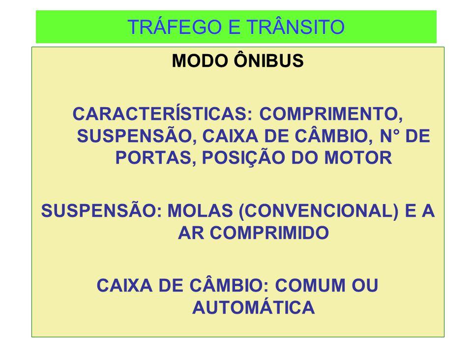 TRÁFEGO E TRÂNSITO MODO ÔNIBUS CARACTERÍSTICAS: COMPRIMENTO, SUSPENSÃO, CAIXA DE CÂMBIO, N° DE PORTAS, POSIÇÃO DO MOTOR SUSPENSÃO: MOLAS (CONVENCIONAL