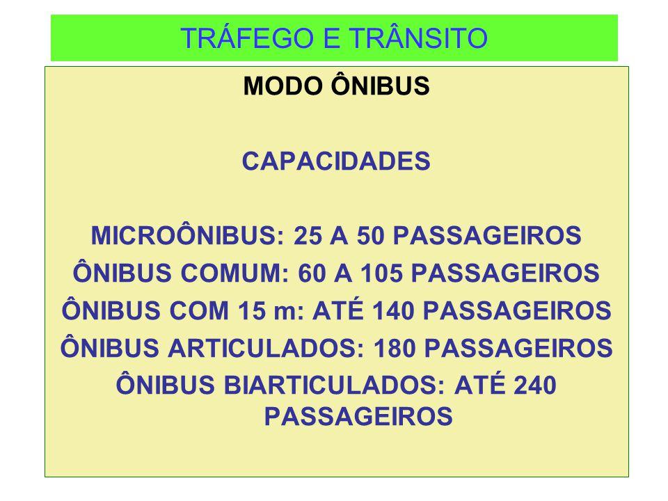 TRÁFEGO E TRÂNSITO MODO ÔNIBUS CAPACIDADES MICROÔNIBUS: 25 A 50 PASSAGEIROS ÔNIBUS COMUM: 60 A 105 PASSAGEIROS ÔNIBUS COM 15 m: ATÉ 140 PASSAGEIROS ÔN