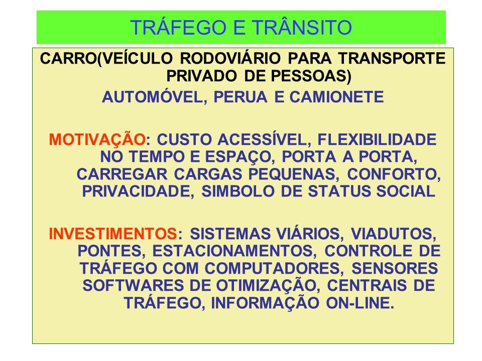 TRÁFEGO E TRÂNSITO CARRO(VEÍCULO RODOVIÁRIO PARA TRANSPORTE PRIVADO DE PESSOAS) AUTOMÓVEL, PERUA E CAMIONETE MOTIVAÇÃO: CUSTO ACESSÍVEL, FLEXIBILIDADE