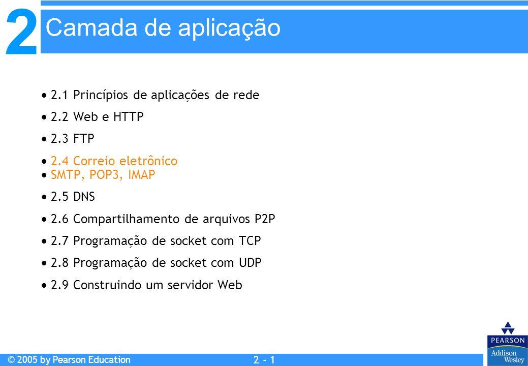 2 © 2005 by Pearson Education 2 - 1  2.1 Princípios de aplicações de rede  2.2 Web e HTTP  2.3 FTP  2.4 Correio eletrônico  SMTP, POP3, IMAP  2.