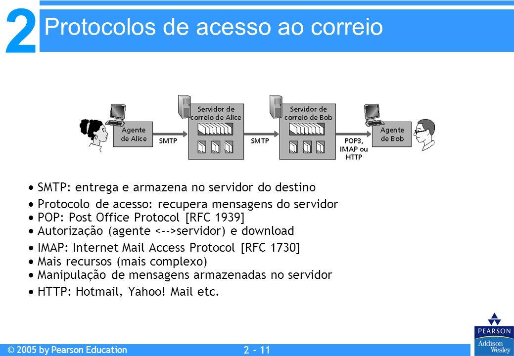 2 © 2005 by Pearson Education 2 - 11  SMTP: entrega e armazena no servidor do destino  Protocolo de acesso: recupera mensagens do servidor  POP: Po