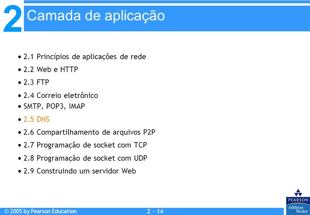 2 © 2005 by Pearson Education 2 - 14  2.1 Princípios de aplicações de rede  2.2 Web e HTTP  2.3 FTP  2.4 Correio eletrônico  SMTP, POP3, IMAP  2