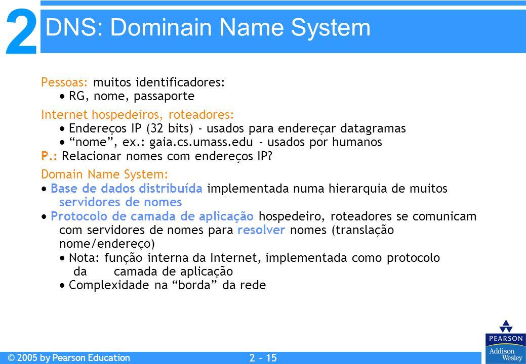 2 © 2005 by Pearson Education 2 - 15 Pessoas: muitos identificadores:  RG, nome, passaporte Internet hospedeiros, roteadores:  Endereços IP (32 bits
