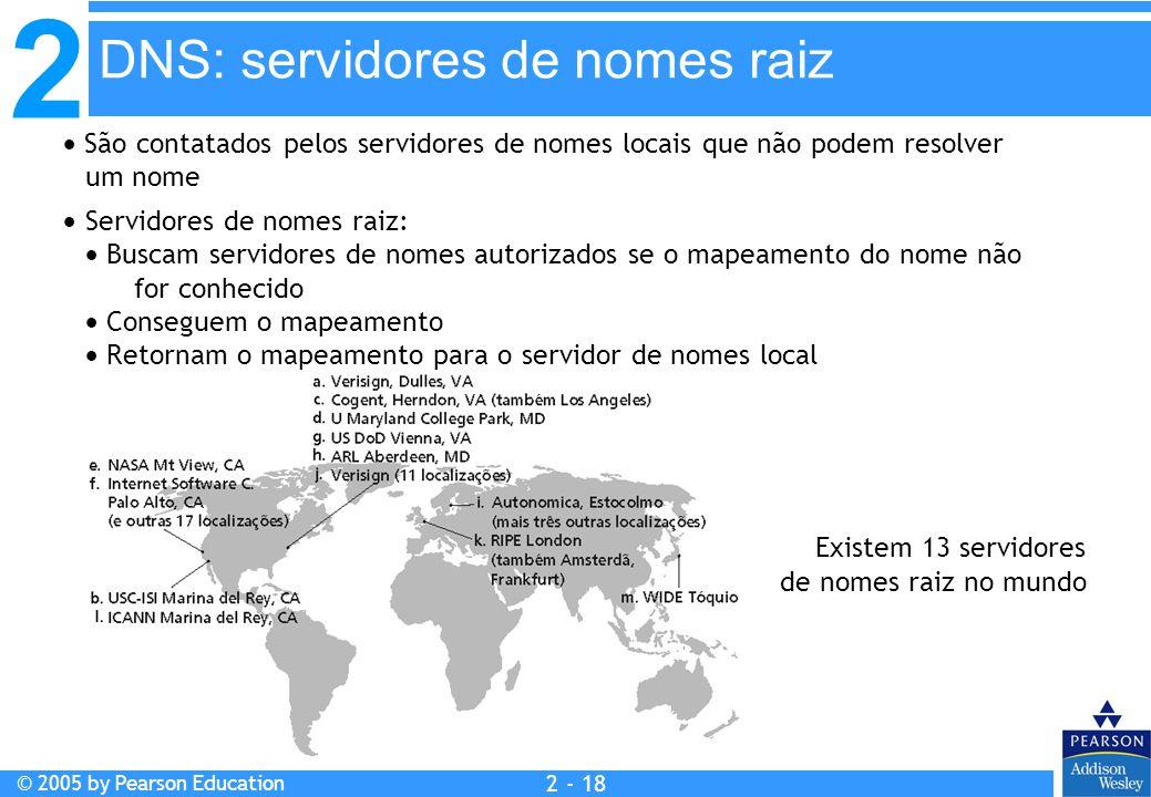 2 © 2005 by Pearson Education 2 - 18  São contatados pelos servidores de nomes locais que não podem resolver um nome  Servidores de nomes raiz:  Bu