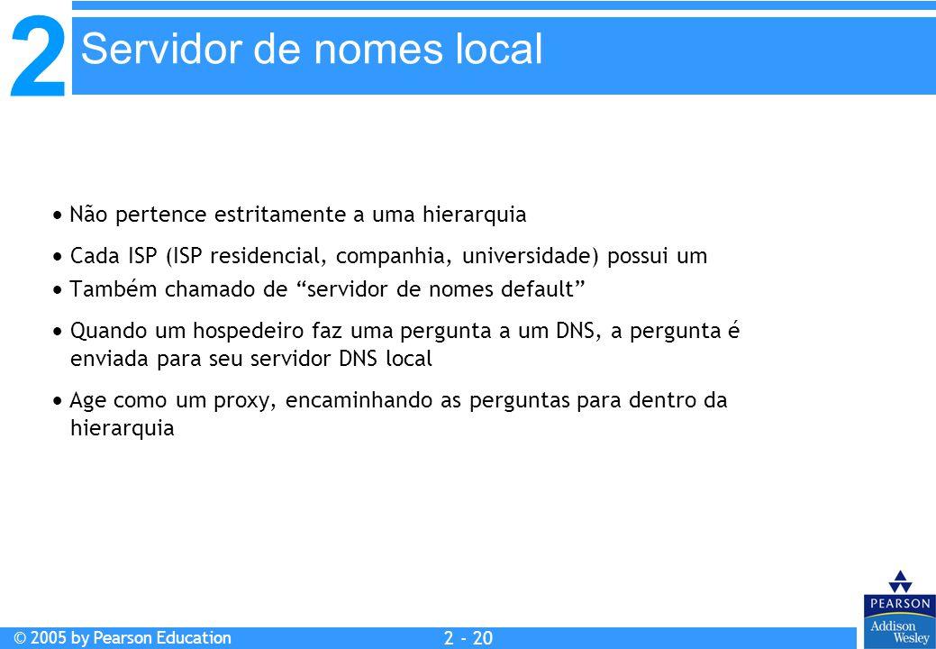 2 © 2005 by Pearson Education 2 - 20  Não pertence estritamente a uma hierarquia  Cada ISP (ISP residencial, companhia, universidade) possui um  Ta