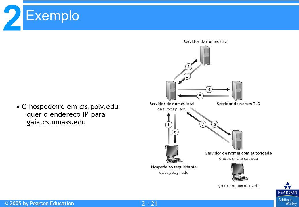 2 © 2005 by Pearson Education 2 - 21  O hospedeiro em cis.poly.edu quer o endereço IP para gaia.cs.umass.edu Exemplo