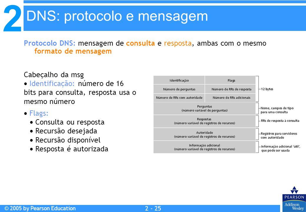 2 © 2005 by Pearson Education 2 - 25 DNS: protocolo e mensagem Protocolo DNS: mensagem de consulta e resposta, ambas com o mesmo formato de mensagem C